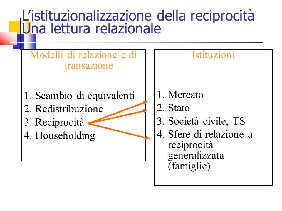 Modelli di relazione e di transazione