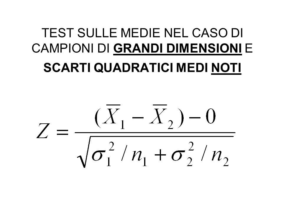 TEST SULLE MEDIE NEL CASO DI CAMPIONI DI GRANDI DIMENSIONI E SCARTI QUADRATICI MEDI NOTI
