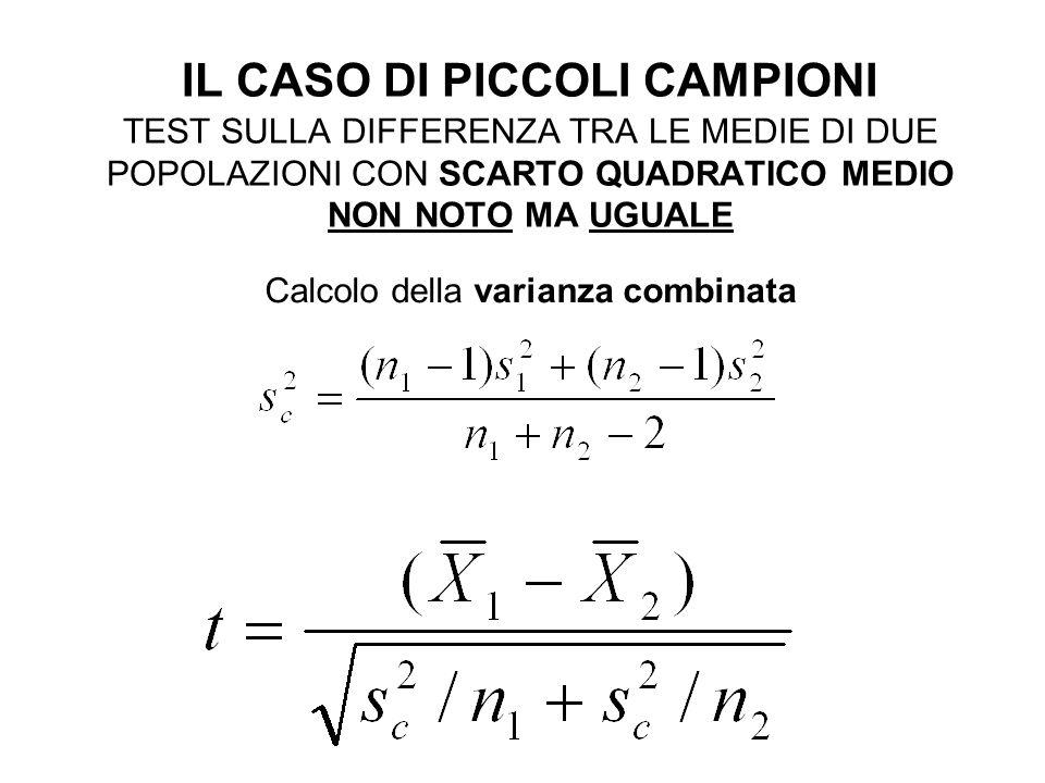 Calcolo della varianza combinata