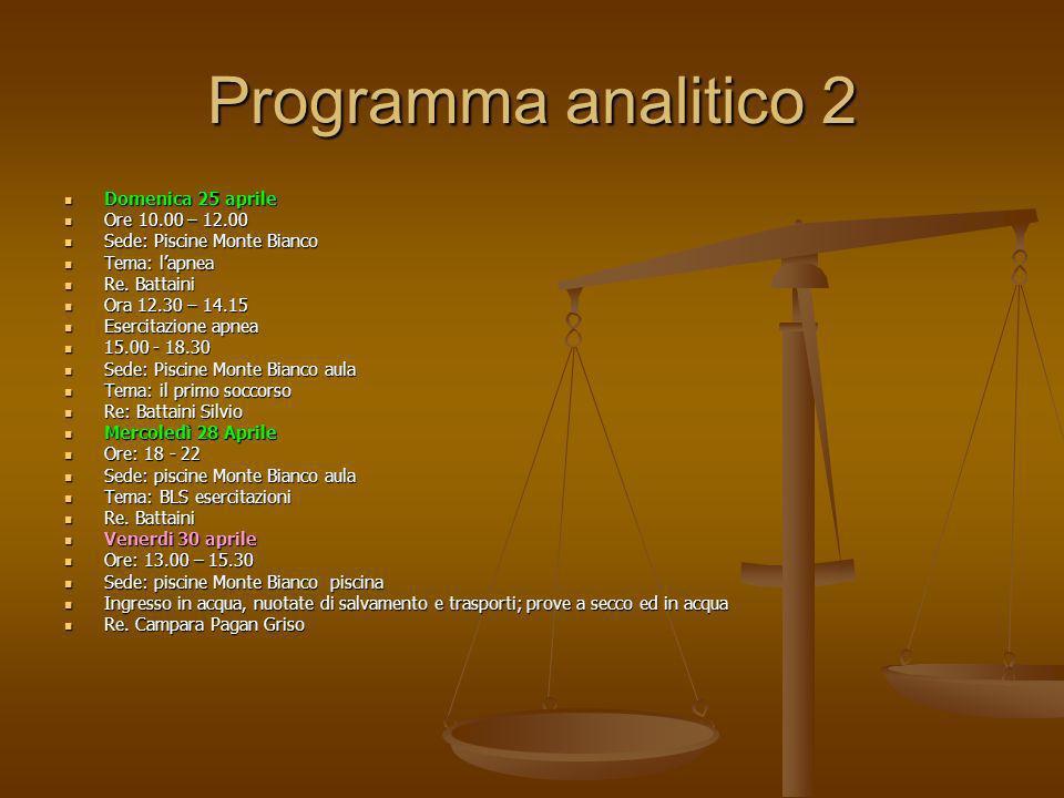 Programma analitico 2 Domenica 25 aprile Ore 10.00 – 12.00