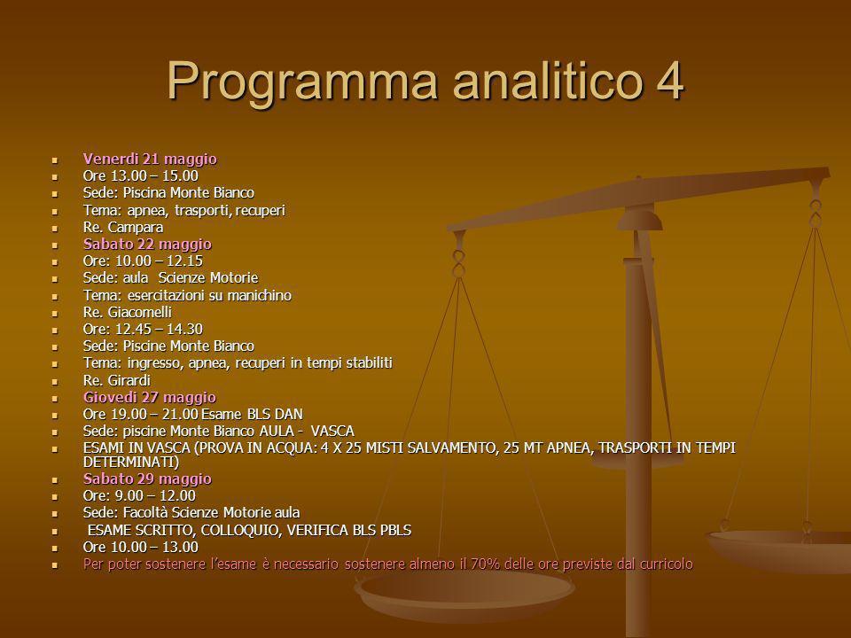 Programma analitico 4 Venerdi 21 maggio Ore 13.00 – 15.00