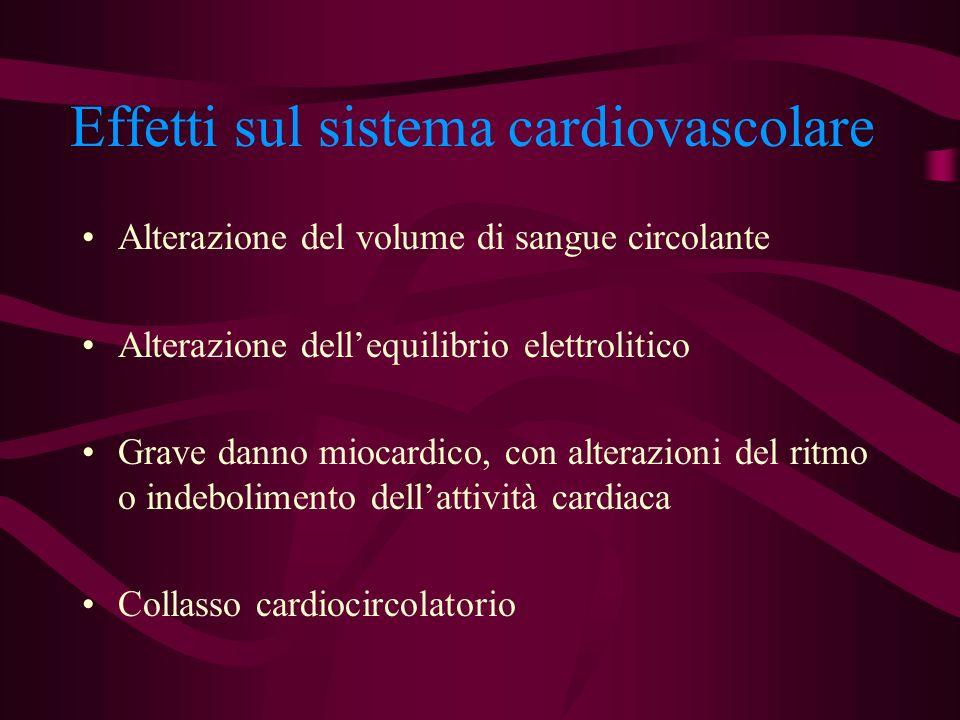 Effetti sul sistema cardiovascolare