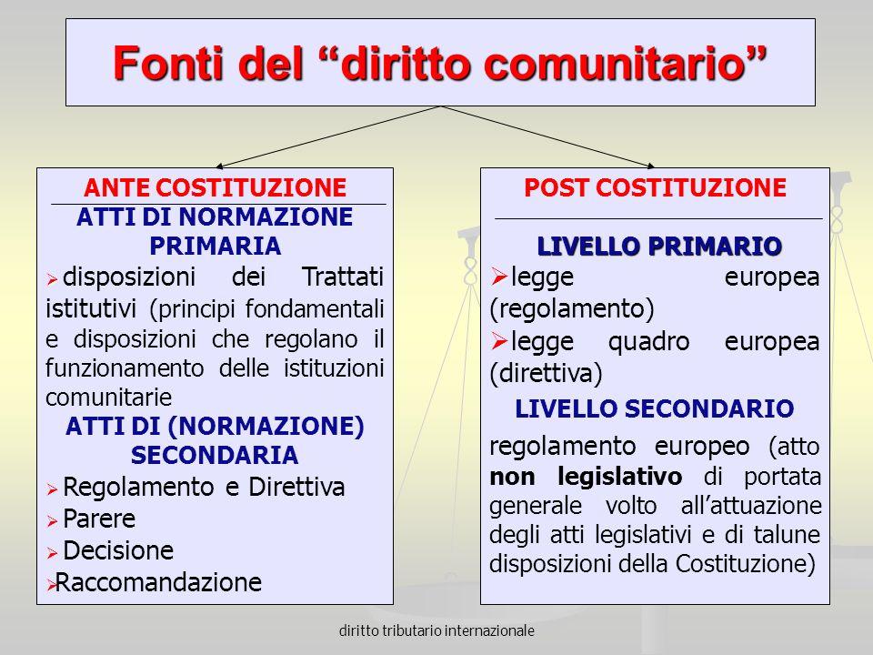 Fonti del diritto comunitario