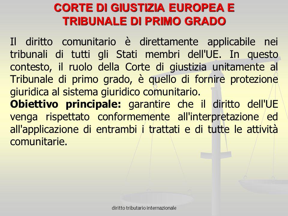 CORTE DI GIUSTIZIA EUROPEA E TRIBUNALE DI PRIMO GRADO