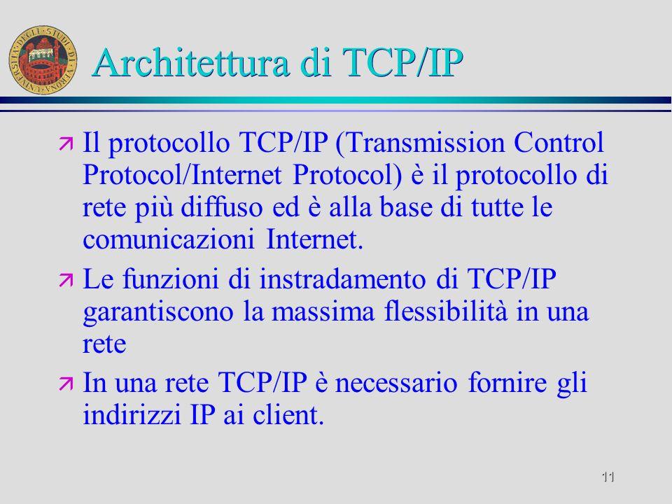 Architettura di TCP/IP