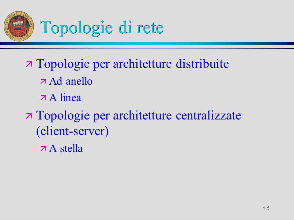 Topologie di rete Topologie per architetture distribuite