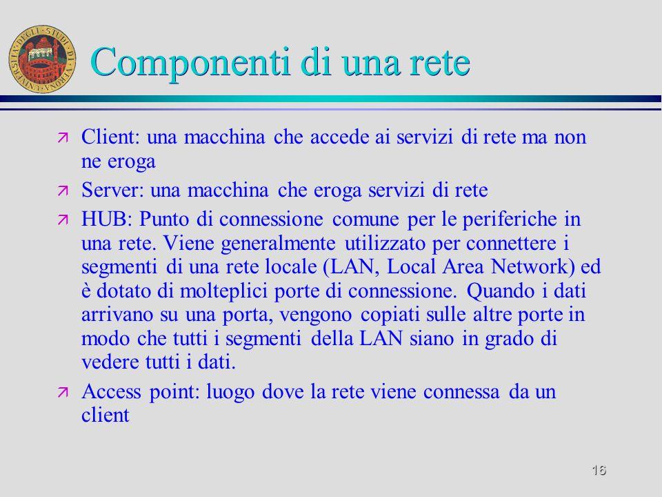 Componenti di una rete Client: una macchina che accede ai servizi di rete ma non ne eroga. Server: una macchina che eroga servizi di rete.