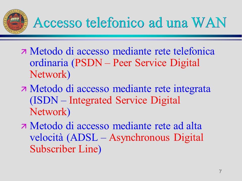 Accesso telefonico ad una WAN