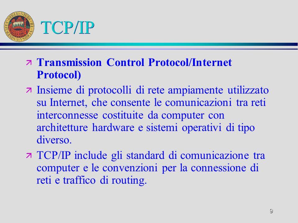 TCP/IP Transmission Control Protocol/Internet Protocol)