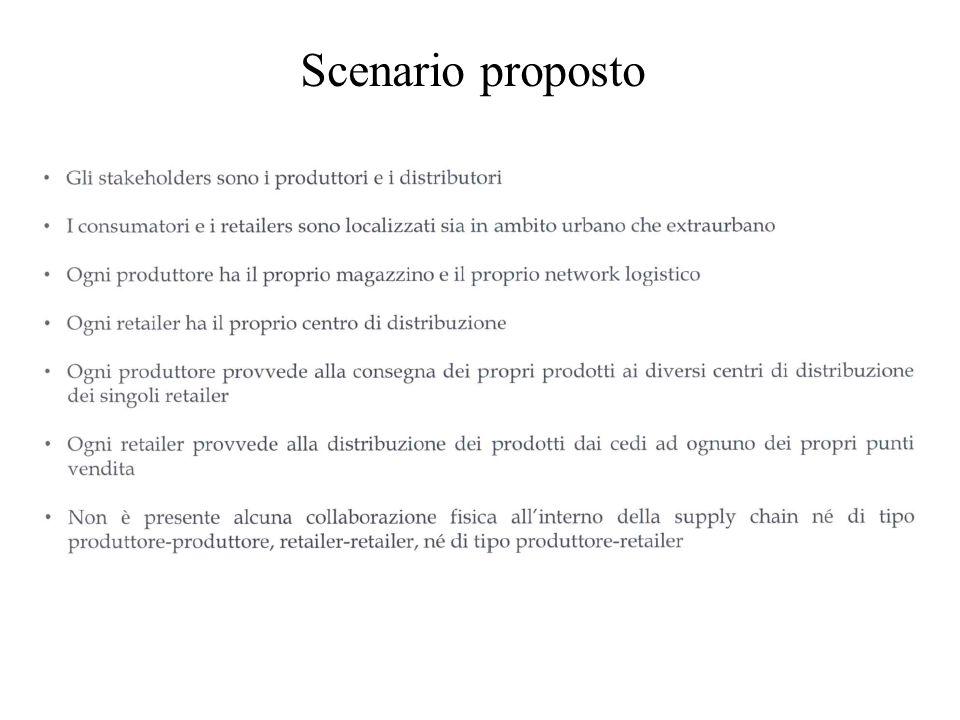 Scenario proposto