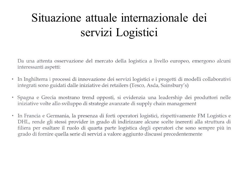 Situazione attuale internazionale dei servizi Logistici