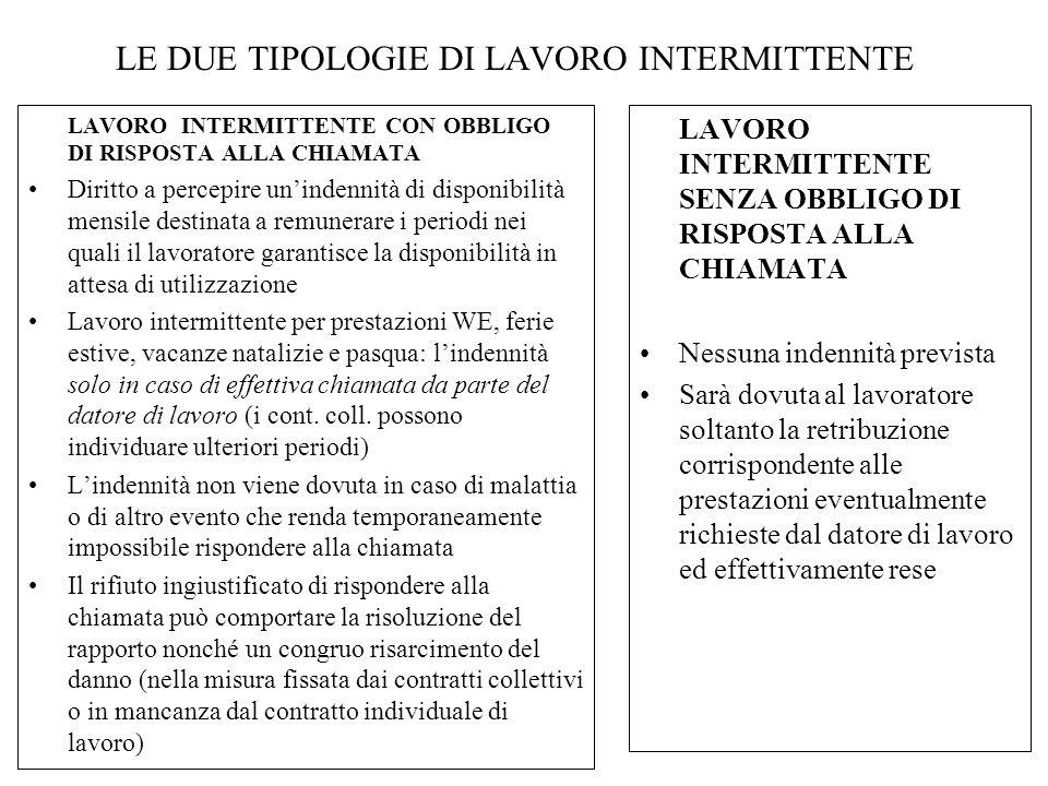LE DUE TIPOLOGIE DI LAVORO INTERMITTENTE