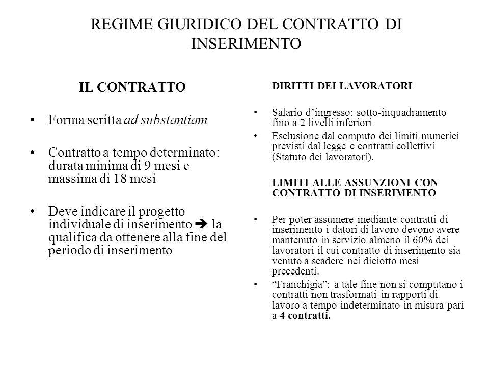 REGIME GIURIDICO DEL CONTRATTO DI INSERIMENTO