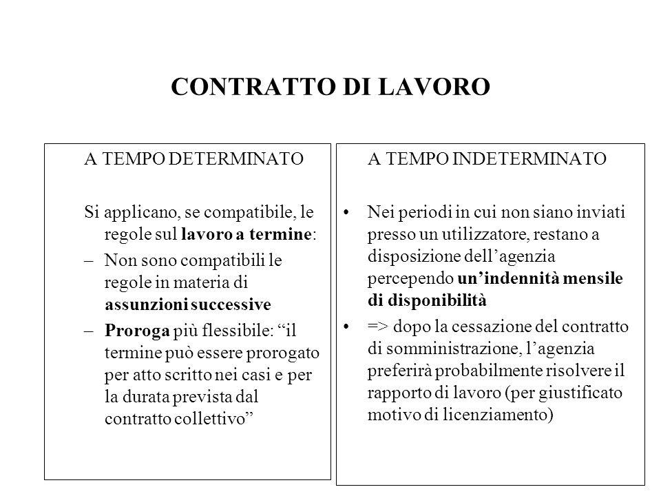 CONTRATTO DI LAVORO A TEMPO DETERMINATO