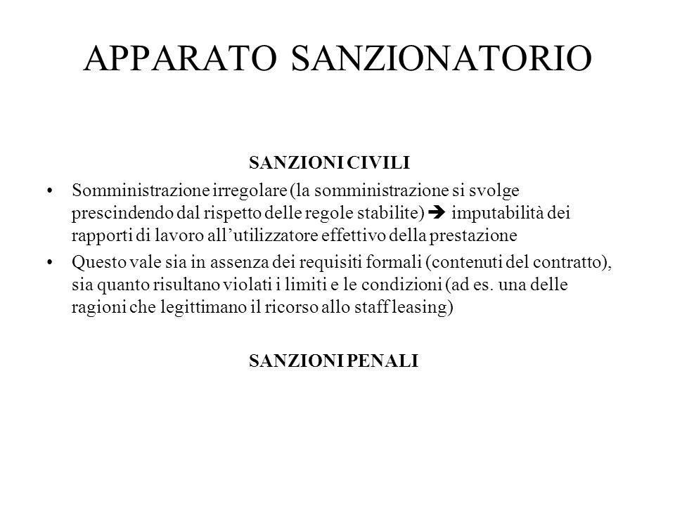APPARATO SANZIONATORIO