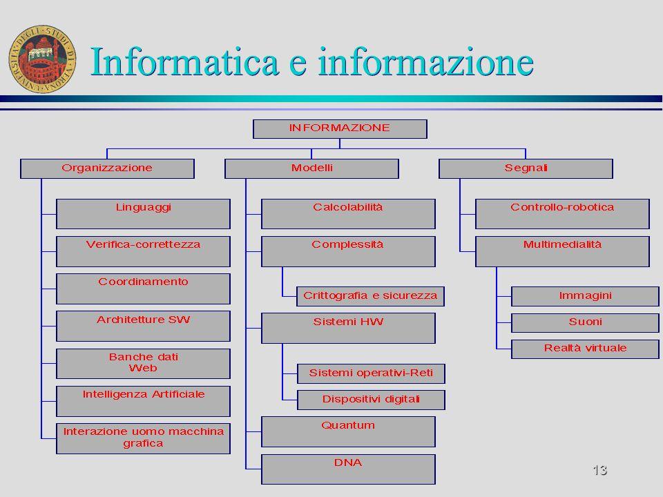 Informatica e informazione