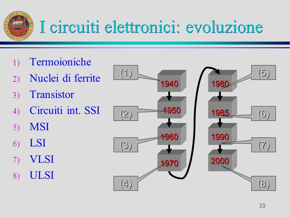I circuiti elettronici: evoluzione