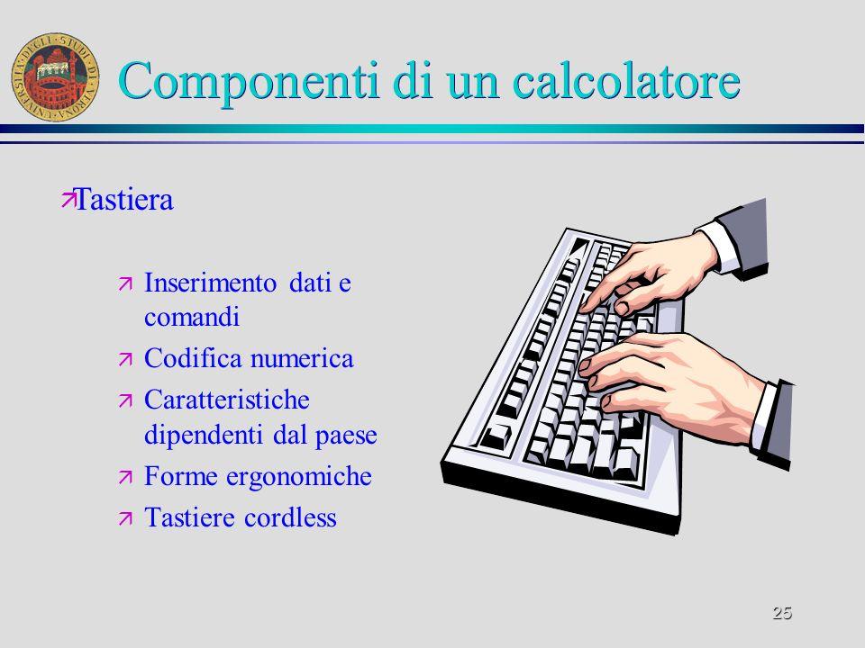 Componenti di un calcolatore