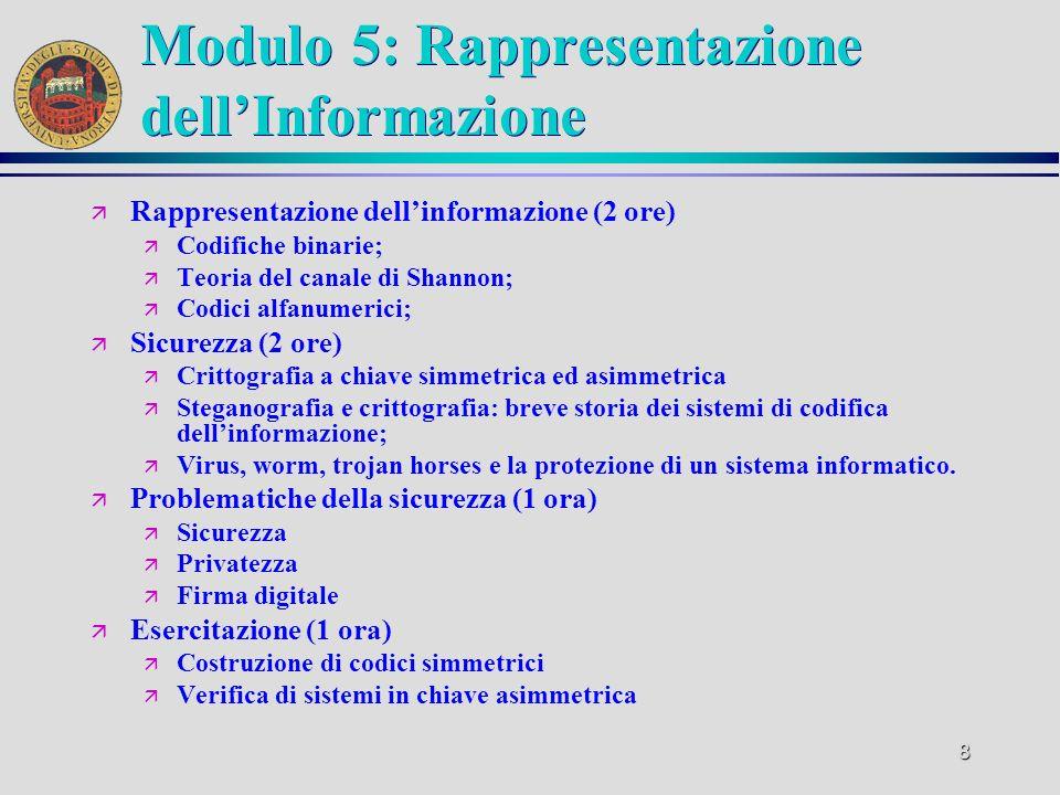 Modulo 5: Rappresentazione dell'Informazione