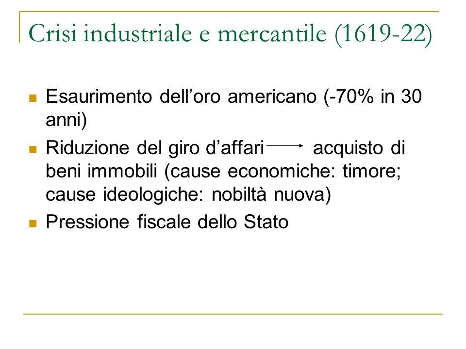 Crisi industriale e mercantile (1619-22)