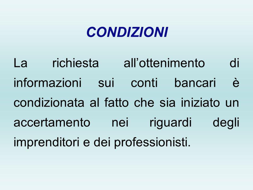 CONDIZIONI