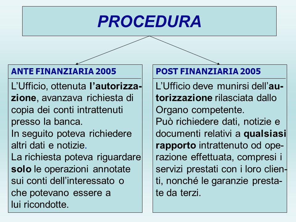 PROCEDURA L'Ufficio, ottenuta l'autorizza-