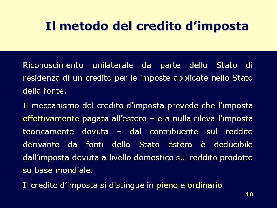 Il metodo del credito d'imposta