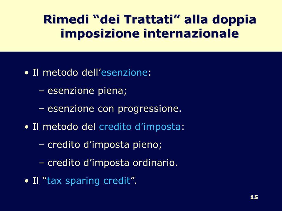 Rimedi dei Trattati alla doppia imposizione internazionale