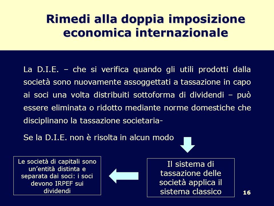 Rimedi alla doppia imposizione economica internazionale