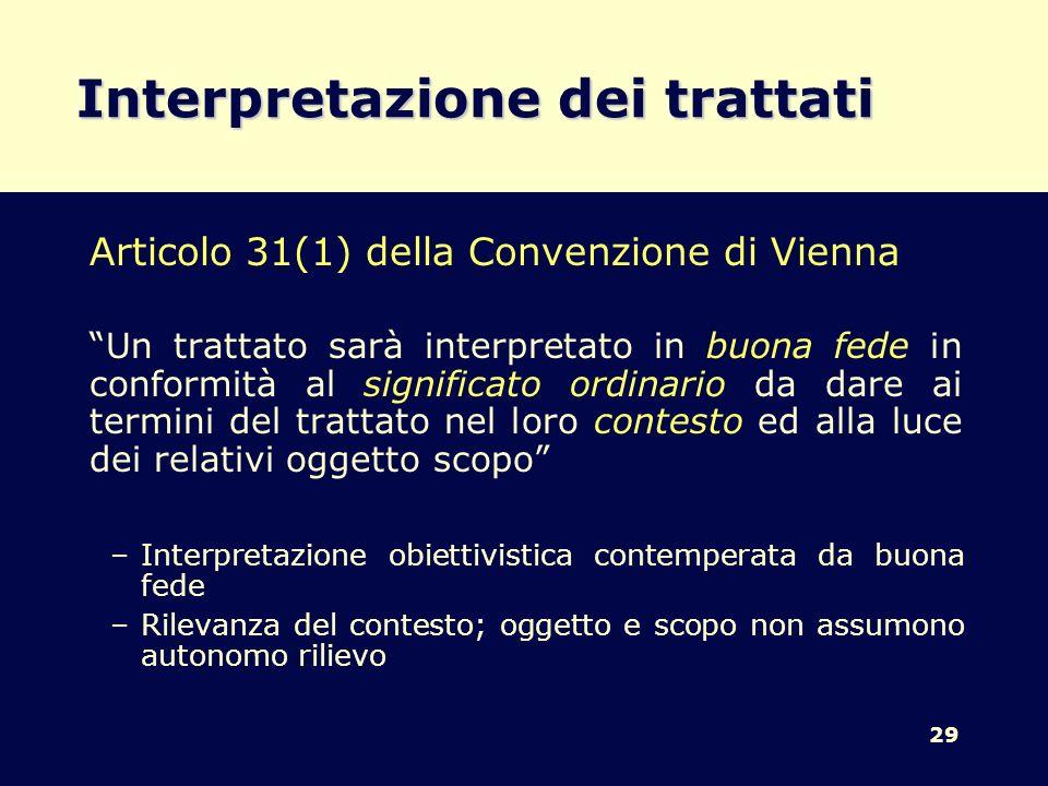 Interpretazione dei trattati