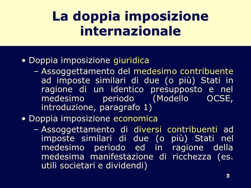 La doppia imposizione internazionale