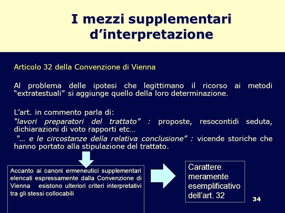 I mezzi supplementari d'interpretazione