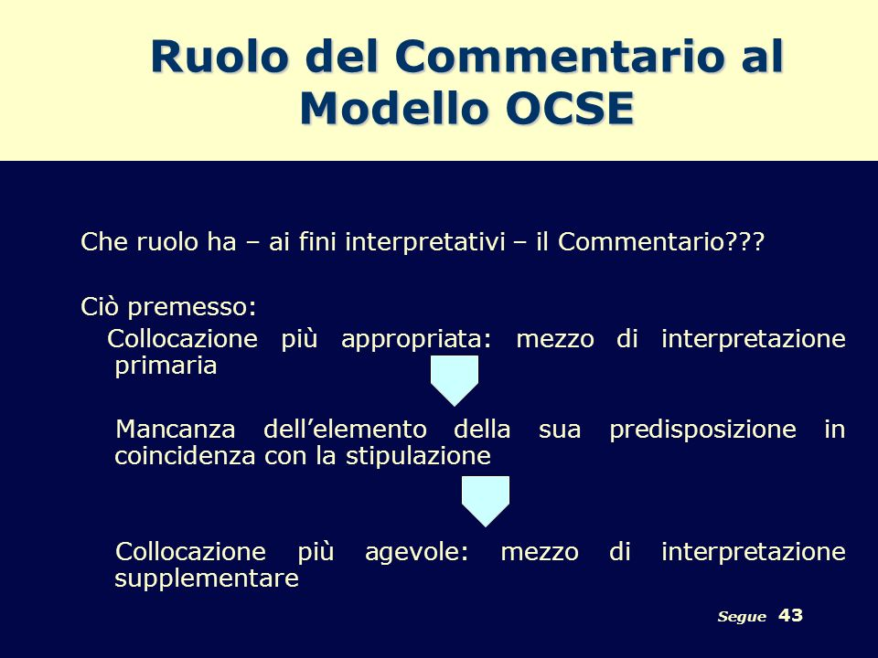 Ruolo del Commentario al Modello OCSE