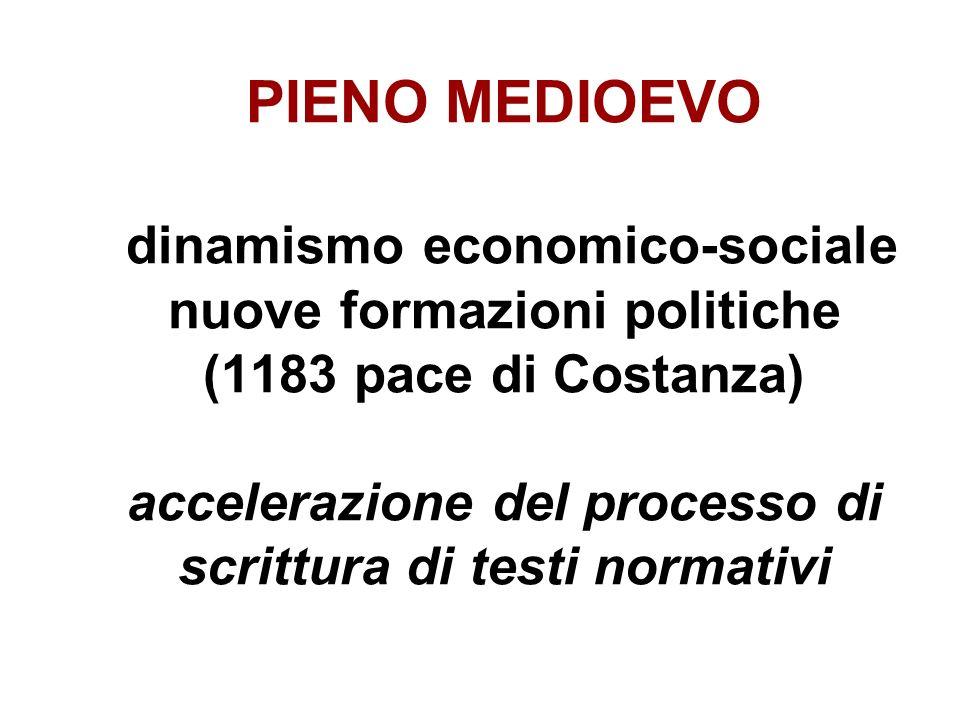 PIENO MEDIOEVO dinamismo economico-sociale nuove formazioni politiche (1183 pace di Costanza) accelerazione del processo di scrittura di testi normativi