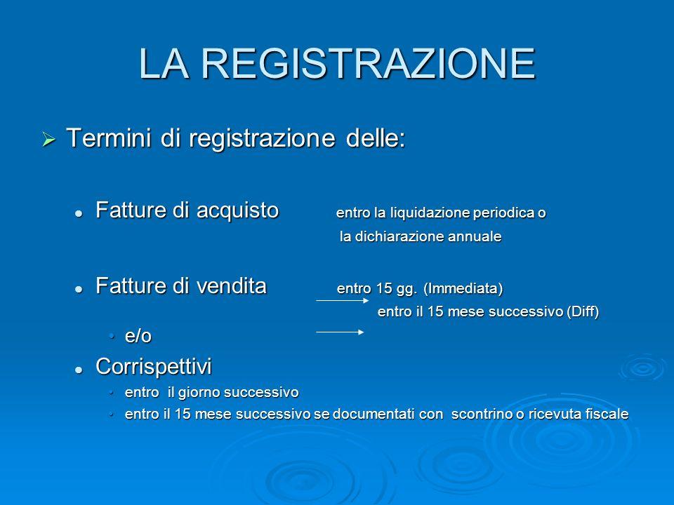 LA REGISTRAZIONE Termini di registrazione delle: