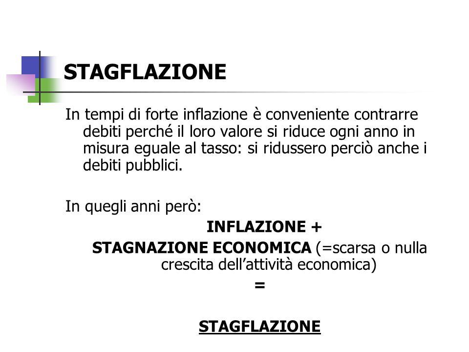 STAGFLAZIONE