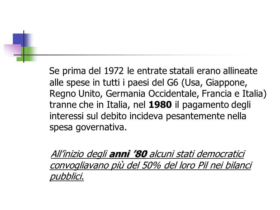 Se prima del 1972 le entrate statali erano allineate alle spese in tutti i paesi del G6 (Usa, Giappone, Regno Unito, Germania Occidentale, Francia e Italia) tranne che in Italia, nel 1980 il pagamento degli interessi sul debito incideva pesantemente nella spesa governativa.