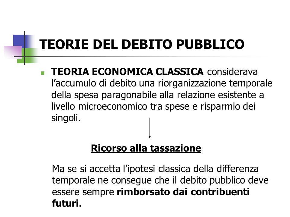 TEORIE DEL DEBITO PUBBLICO