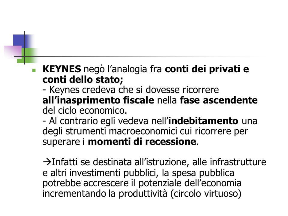KEYNES negò l'analogia fra conti dei privati e conti dello stato; - Keynes credeva che si dovesse ricorrere all'inasprimento fiscale nella fase ascendente del ciclo economico.