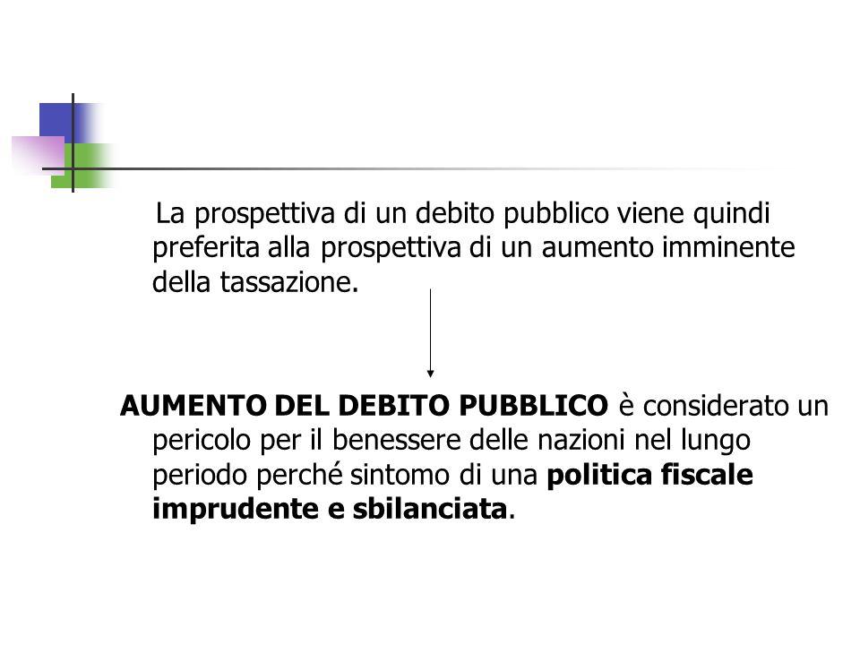 La prospettiva di un debito pubblico viene quindi preferita alla prospettiva di un aumento imminente della tassazione.