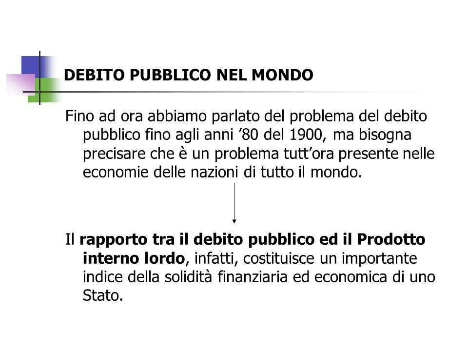 DEBITO PUBBLICO NEL MONDO
