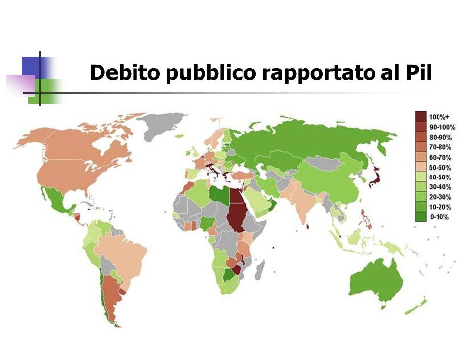 Debito pubblico rapportato al Pil