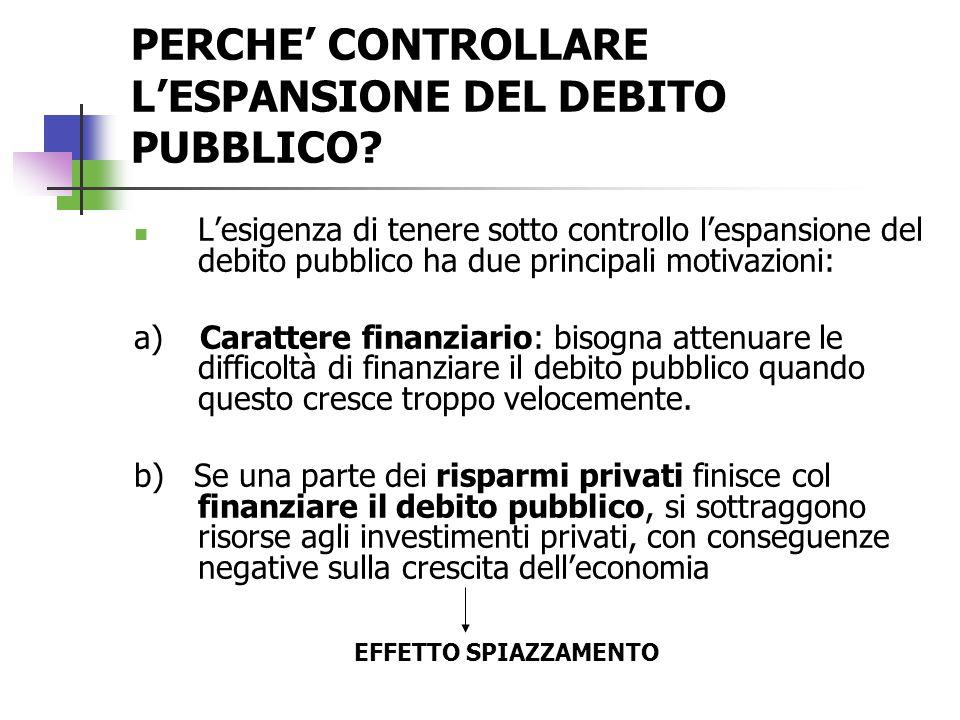 PERCHE' CONTROLLARE L'ESPANSIONE DEL DEBITO PUBBLICO