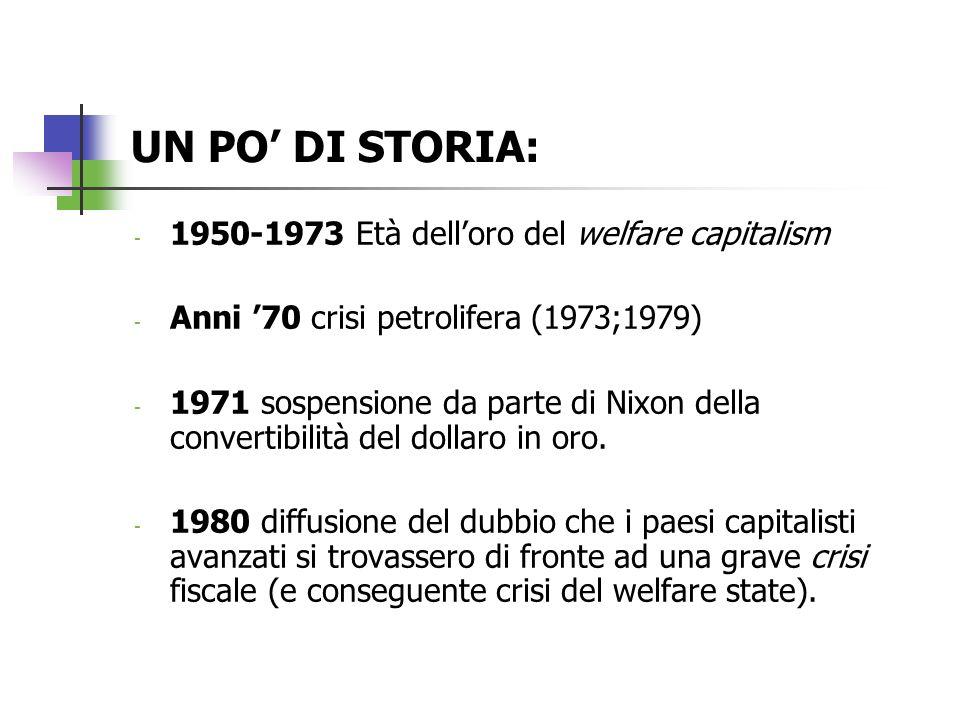 UN PO' DI STORIA: 1950-1973 Età dell'oro del welfare capitalism