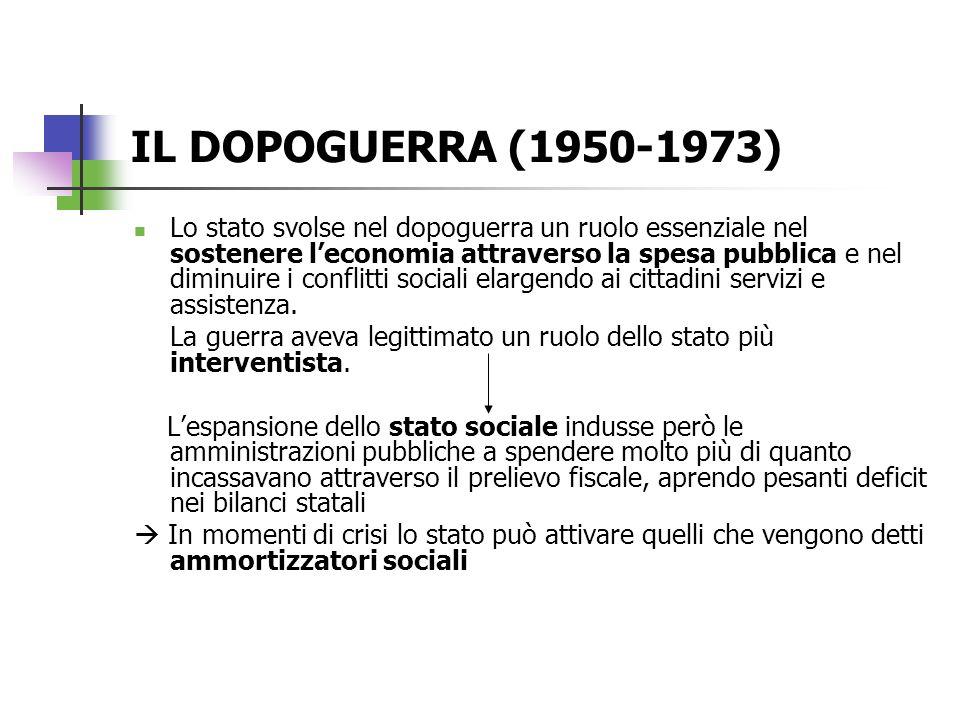 IL DOPOGUERRA (1950-1973)