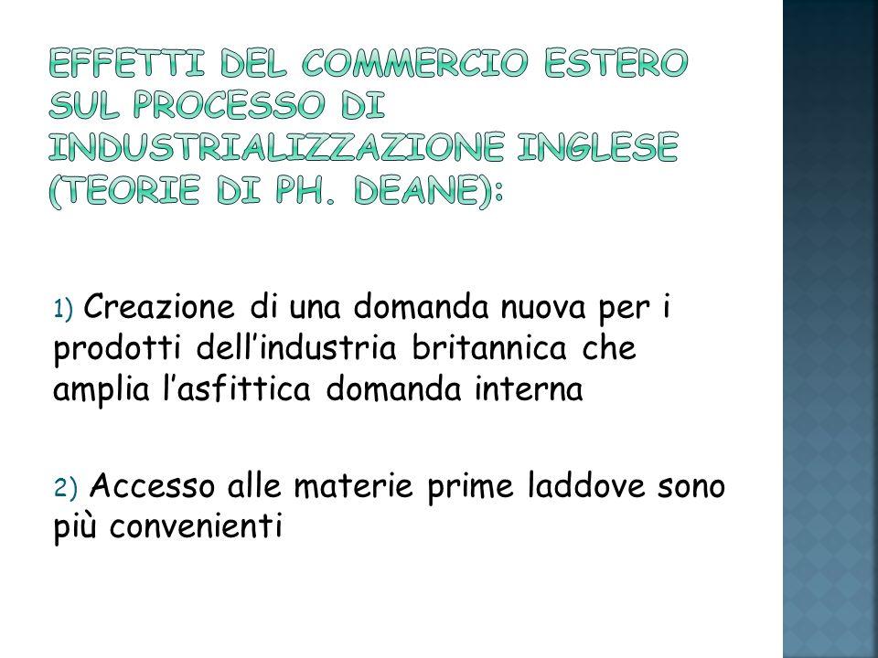 Effetti del commercio estero sul processo di industrializzazione inglese (teorie di Ph. Deane):