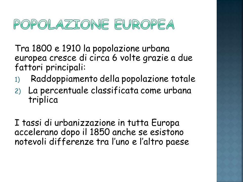 Popolazione europea Tra 1800 e 1910 la popolazione urbana europea cresce di circa 6 volte grazie a due fattori principali: