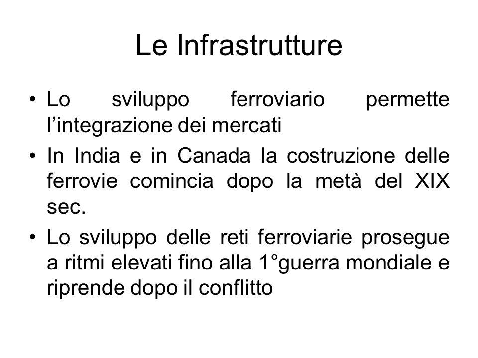 Le Infrastrutture Lo sviluppo ferroviario permette l'integrazione dei mercati.