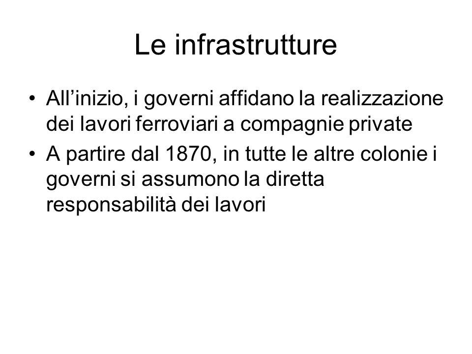 Le infrastrutture All'inizio, i governi affidano la realizzazione dei lavori ferroviari a compagnie private.