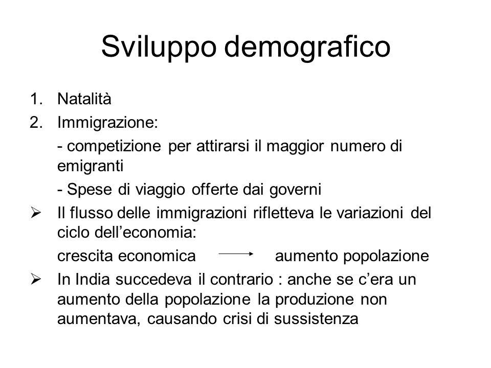 Sviluppo demografico Natalità Immigrazione: